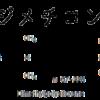 ジメチコンのアイキャッチ画像